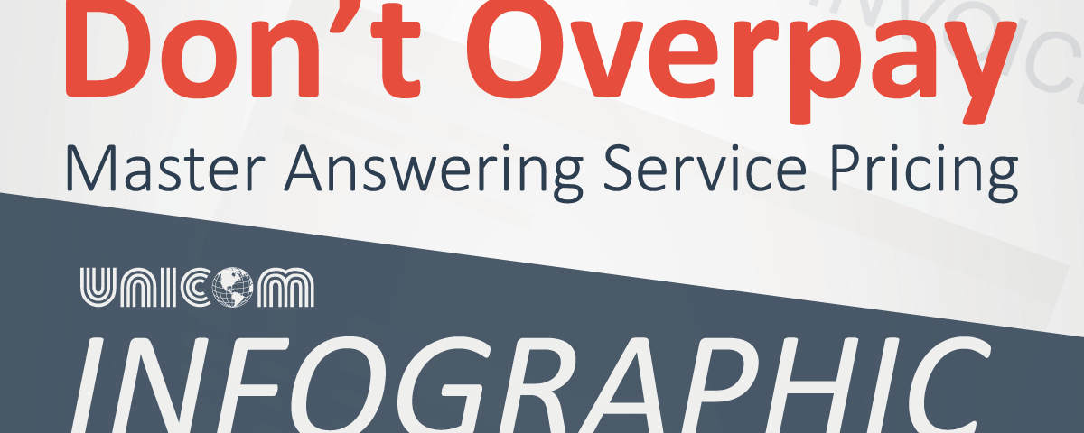 live answering service rates