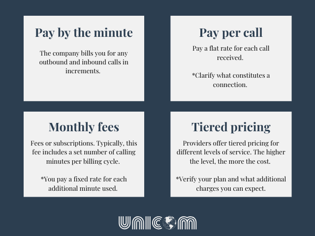 Pricing models for answering services